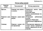 Бенджамин франклин доклад – works.doklad.ru — Учебные материалы