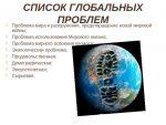 Список глобальных проблем – —