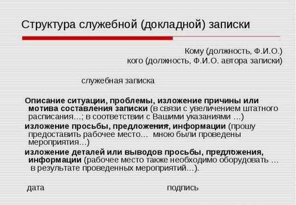 администрация города отдел жалоб