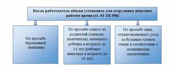 За какой месяц сейчас получили пенсию цена пенсионного балла в 2021 году в рублях для работающих