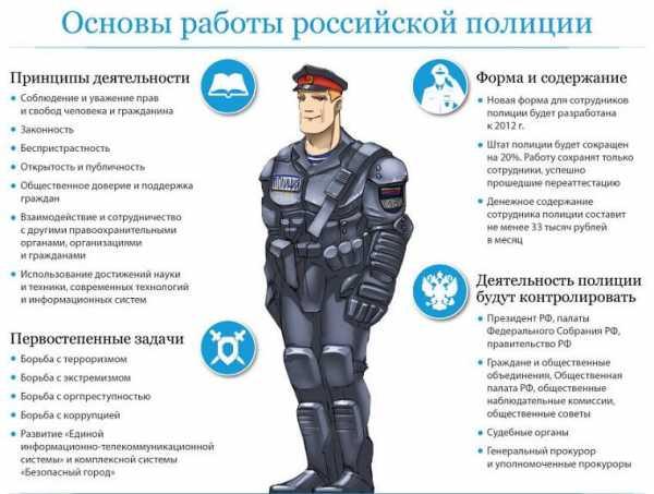 Работа для девушек в полиции воронеж вакансии работа на hh ru челябинск для девушек с частичной занятостью