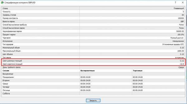 заявка на кредит во все банки сразу онлайн москва втб