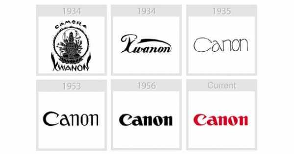 Логотипы бренды – 25 лого самых известных брендов мира и их история 4c555b5244028