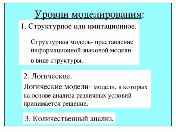 Для моделирования работы интернет используется структурная информационная модель яндекс маркет девушка модель работы