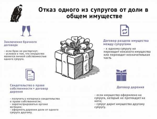 Заполнение электронной анкеты на визу в Эстонию