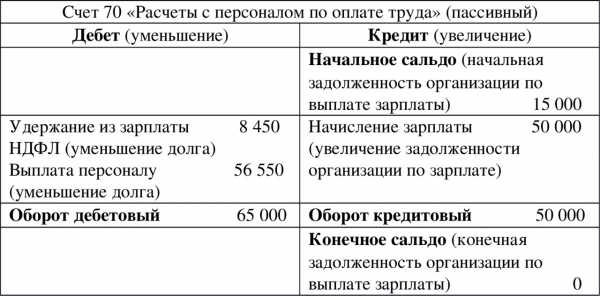 Валюта договора займа валюта платежа