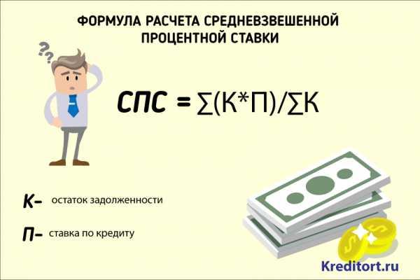 получение кредита с долгами