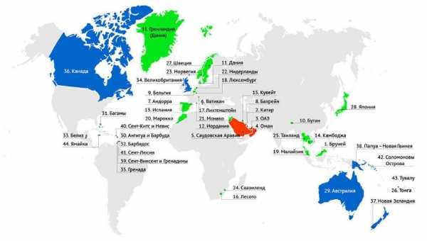 современные страны монархии