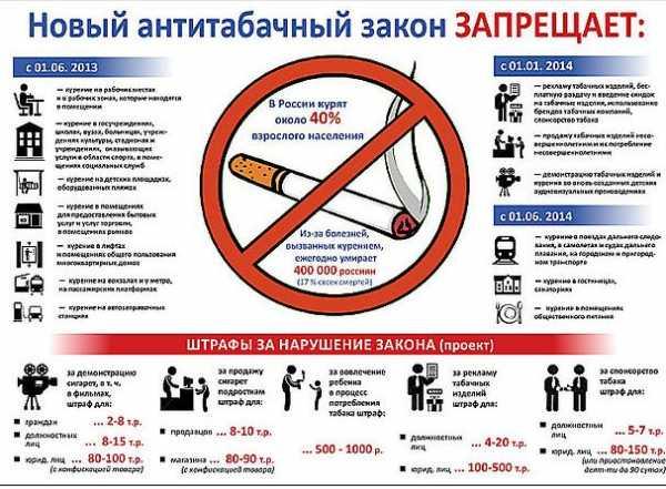 Законы о запрете рекламы табачных изделий купить электронные сигареты в минске с доставкой
